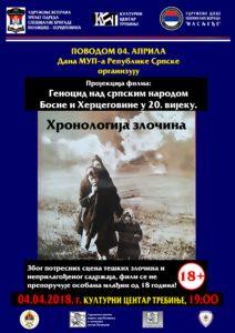 Најава: Пројекција филма о геноциду над српским народом